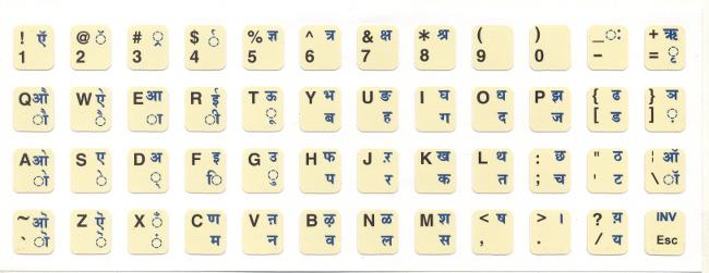 Hindi Inscrpit Keyboard Layout