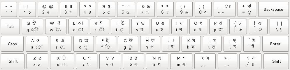 Bengali Inscrpit Keyboard Layout