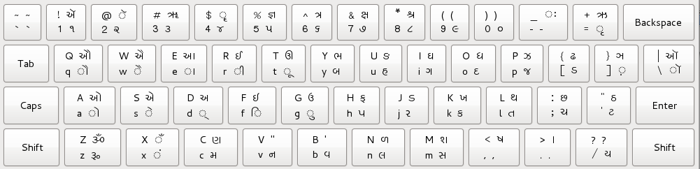 Gujarati Inscrpit Keyboard Layout