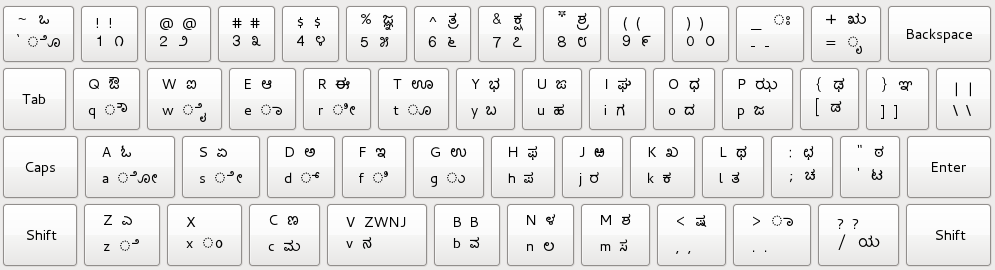 Kannada Inscrpit Keyboard Layout
