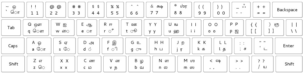 Tamil Inscrpit Keyboard Layout