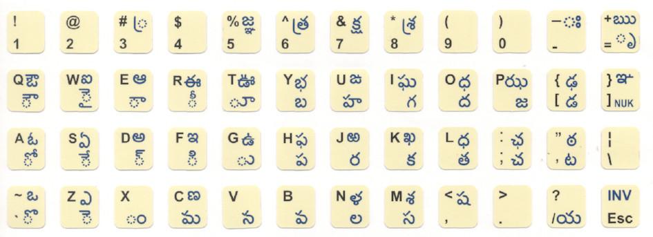 Telugu Inscrpit Keyboard Layout